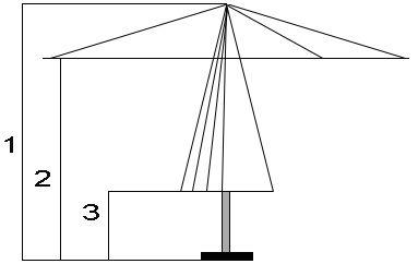 Bambrella Levante Bamboo Parasol 3